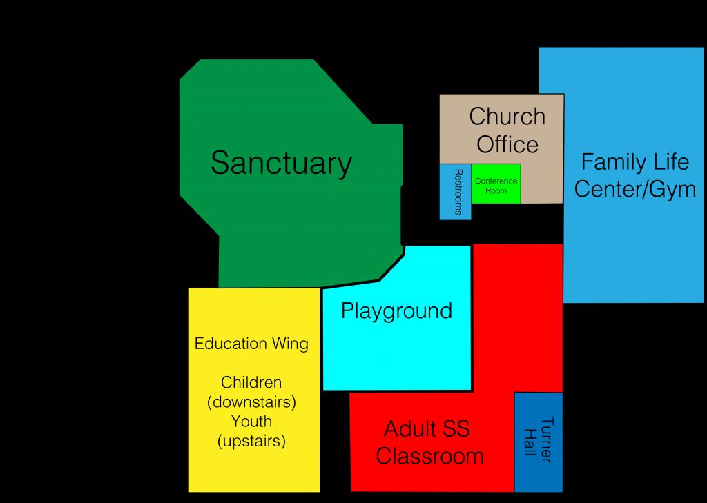 Chuch layout